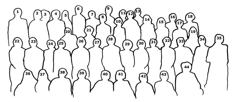 1 = Niek Bakker (groep Arnhem) 2 = Maria Rovers 3 = Jorine van Keulen (groep Arnhem) 4 = Wilko van Loon (groep Arnhem) 5 = Caroline Wilms Floet 6 = Fokko van Essen 7 = Hans Bosman 8 = Astrid van der Waals 9 = Guus Berkhout (groep Arnhem) 10 = Johanna Voorn 11 = Rob Vlasblom 12 = Ton van de Hanenberg (groep Arnhem) 13 = Frits Feldbrugge 14 = Anja Westenberg 15 = Marianne Loendersloot 16 = Geertje de Grip 17 = Maïtèna Elemans -de Moulin 18 = Roelie Prins-Meijer 19 = Yvonne Onderstijn-Scheepsma 20 = Gert van Harten 21 = Wietze Landman 22 = Yvette Stephan (groep Arnhem) 23 = Tos Polak 24 = Tiny ten Hoedt (groep Arnhem) 25 = Adrie van Panhuis (groep Arnhem) 26 = Jolet Bakker 27 = Marianne Houben 28 = Paul Hoyer (groep Arnhem) 29 = Gaby Hutjes (groep Arnhem) 30 = Betsy Overmars (groep Arnhem) 31 = Gloria Zijlstra (groep Arnhem) 32 = Karin Fennes 33 = Margaret Dalman (groep Arnhem) 34 = Hanneke Tijken 35 = Imeke Schuurmans–ten Ham 36 = Anna van Eldijk (groep Arnhem) 37 = Emma Verbrugge (groep Arnhem) 38 = Loes Kelder 39 = Marion de Vries-Wiering 40 = Marijke van der Veeken 41 = Erna Bush 42 = Eef Slijkhuis 43 = Alien Gerrits 44 = Gerard Schoren afwezig tijdens het foto-moment waren: Camiel Baerwaldt (groep Arnhem) Petra Boerboom Petra Jousma Diana Kaspers Ellen Bollen-Weide Jozefien Haagen (groep Arnhem) Kim Edens Marja Sueters Rob Weterings Tjalling Postma Ton van den Berg Will Kerkhoff